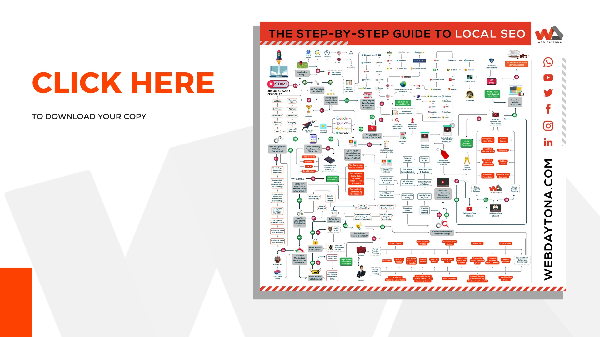 Step by Step Guide to Local SEO